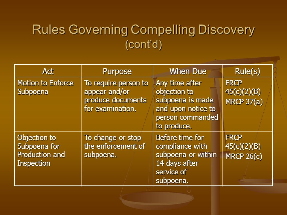 Rules Governing Compelling Discovery (cont'd) ActPurpose When Due Rule(s) Motion to Enforce Subpoena To require person to appear and/or produce docume