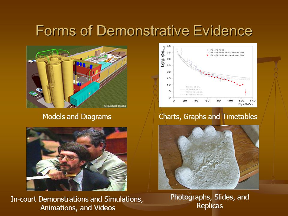 Forms of Demonstrative Evidence In-court Demonstrations and Simulations, Animations, and Videos Photographs, Slides, and Replicas Models and Diagrams Charts, Graphs and Timetables
