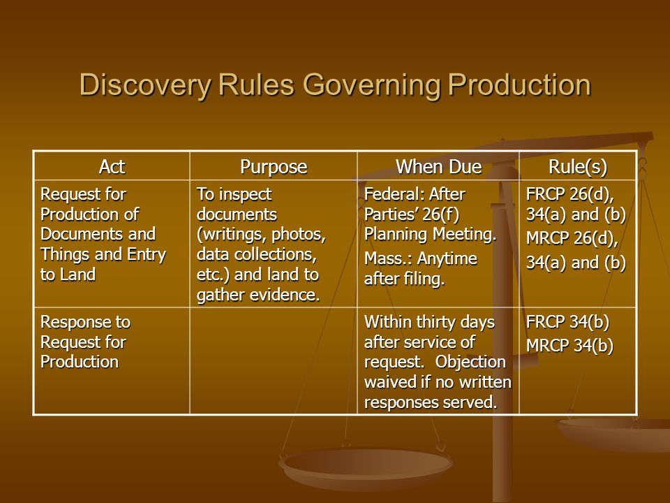Rules Governing Compelling Discovery (cont'd) ActPurpose When Due Rule(s) Motion to Enforce Subpoena To require person to appear and/or produce documents for examination.