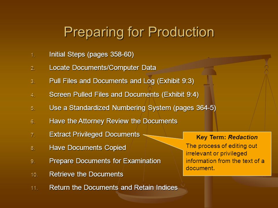 Procedure for Production 1.