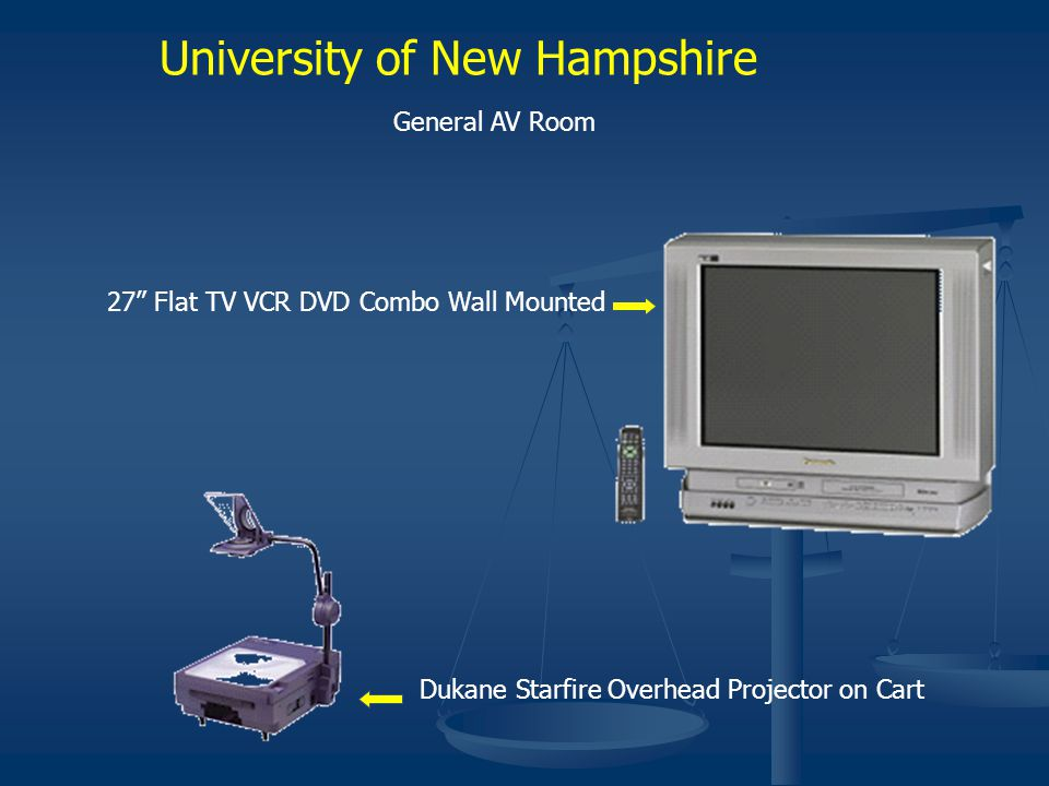 University of New Hampshire General AV Room 27 Flat TV VCR DVD Combo Wall Mounted Dukane Starfire Overhead Projector on Cart