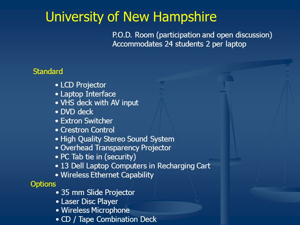 University of New Hampshire P.O.D.