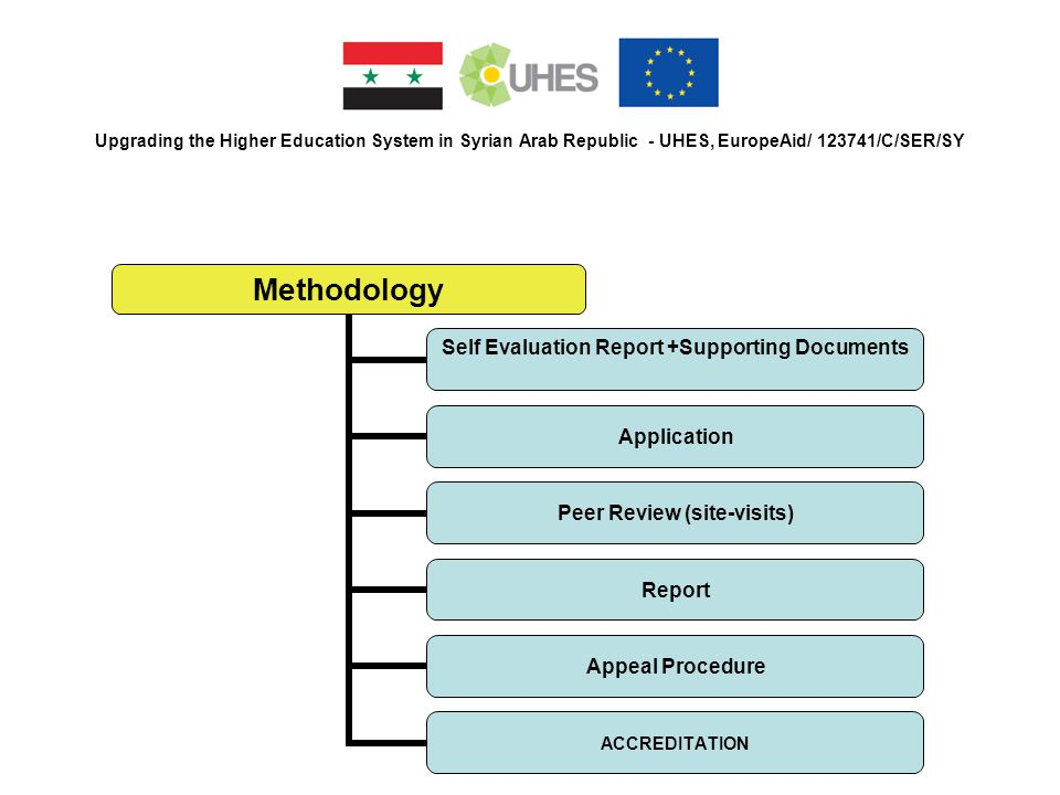 Upgrading the Higher Education System in Syrian Arab Republic - UHES, EuropeAid/ 123741/C/SER/SY Methodology Self Evaluation Report +Supporting Docume