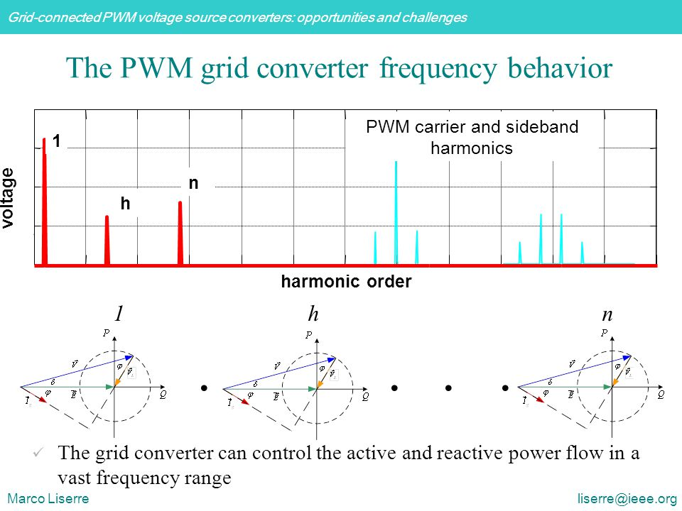 Grid-connected PWM voltage source converters: opportunities and challenges Marco Liserre liserre@ieee.org The PWM grid converter frequency behavior The PWM grid converter is equivalent to multiple synchronous machines The grid converter can control the active and reactive power flow in a vast frequency range 1hn1hn....