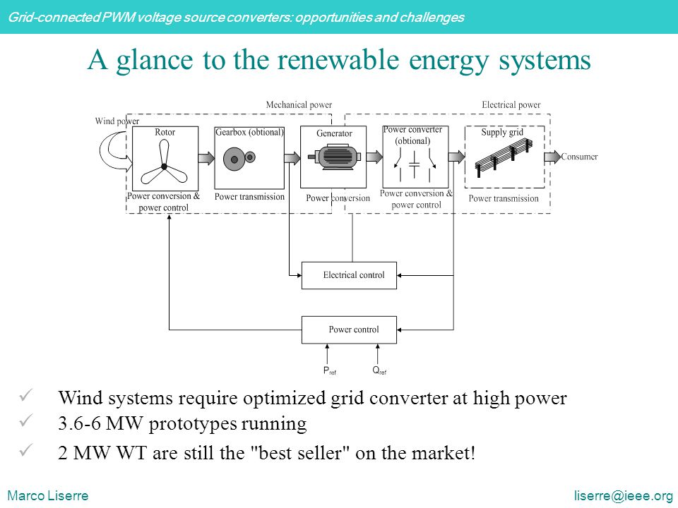 Grid-connected PWM voltage source converters: opportunities and challenges Marco Liserre liserre@ieee.org A glance to the renewable energy systems Wind systems require optimized grid converter at high power 3.6-6 MW prototypes running 2 MW WT are still the best seller on the market!