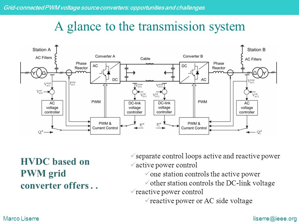 Grid-connected PWM voltage source converters: opportunities and challenges Marco Liserre liserre@ieee.org A glance to the transmission system separate control loops active and reactive power active power control one station controls the active power other station controls the DC-link voltage reactive power control reactive power or AC side voltage HVDC based on PWM grid converter offers..