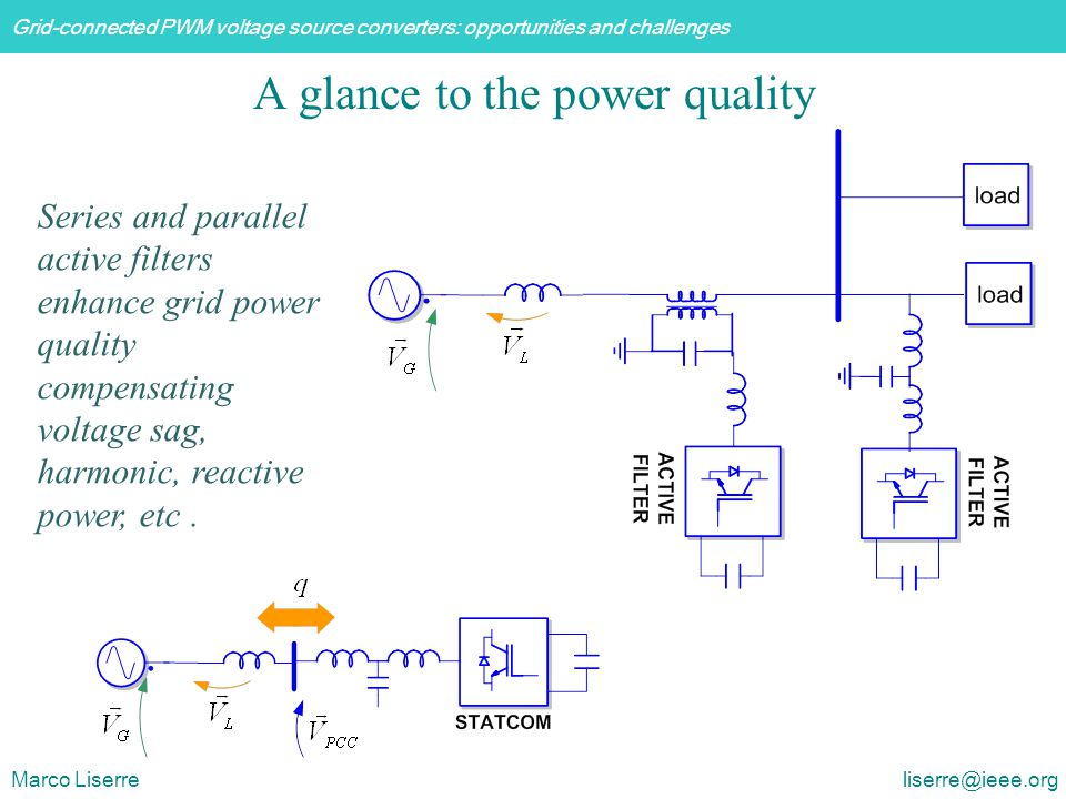 Grid-connected PWM voltage source converters: opportunities and challenges Marco Liserre liserre@ieee.org A glance to the power quality Series and parallel active filters enhance grid power quality compensating voltage sag, harmonic, reactive power, etc.