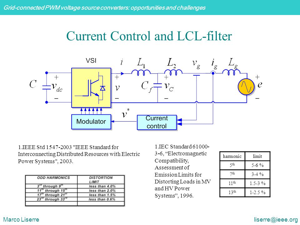 Grid-connected PWM voltage source converters: opportunities and challenges Marco Liserre liserre@ieee.org Current Control and LCL-filter harmoniclimit 5 th 5-6 % 7 th 3-4 % 11 th 1.5-3 % 13 th 1-2.5 % 1.IEEE Std 1547-2003 IEEE Standard for Interconnecting Distributed Resources with Electric Power Systems , 2003.