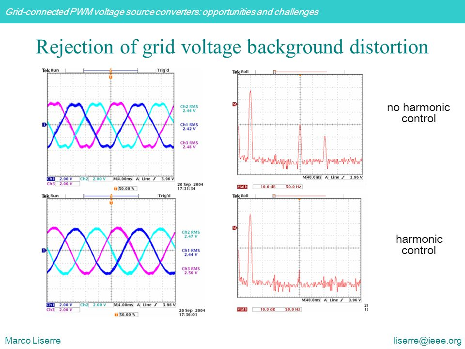 Grid-connected PWM voltage source converters: opportunities and challenges Marco Liserre liserre@ieee.org Rejection of grid voltage background distortion no harmonic control harmonic control