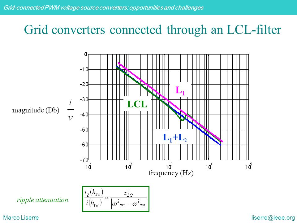 Grid-connected PWM voltage source converters: opportunities and challenges Marco Liserre liserre@ieee.org frequency (Hz) magnitude (Db) L1L1 L 1 +L 2 LCL ripple attenuation Grid converters connected through an LCL-filter