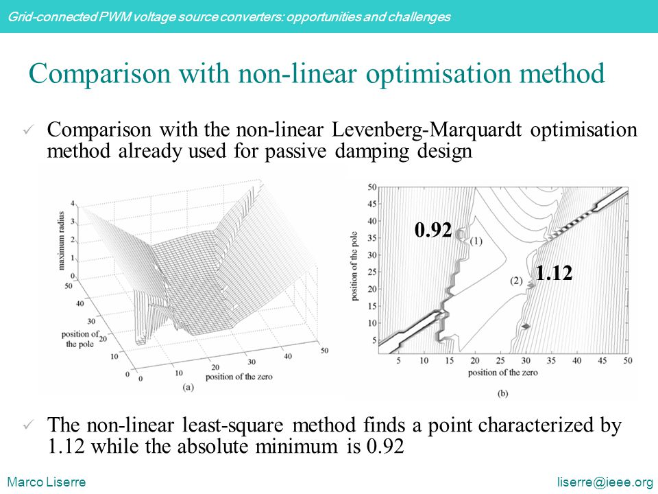 Grid-connected PWM voltage source converters: opportunities and challenges Marco Liserre liserre@ieee.org Comparison with the non-linear Levenberg-Marquardt optimisation method already used for passive damping design The non-linear least-square method finds a point characterized by 1.12 while the absolute minimum is 0.92 0.92 1.12 Comparison with non-linear optimisation method