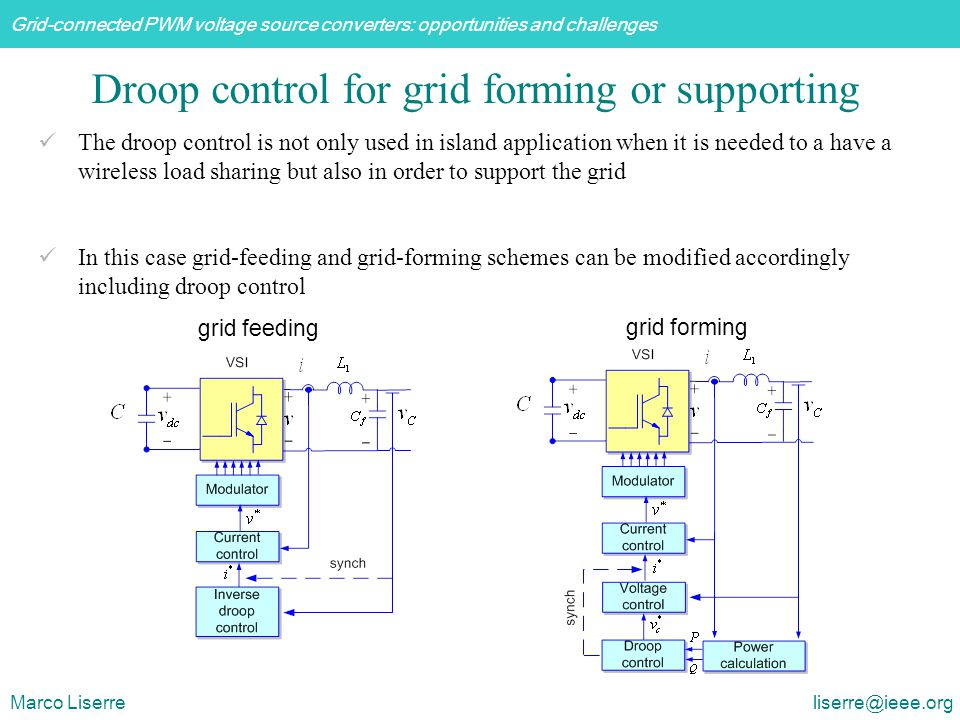 Grid-connected PWM voltage source converters: opportunities and challenges Marco Liserre liserre@ieee.org Droop control for grid forming or supporting The droop control is not only used in island application when it is needed to a have a wireless load sharing but also in order to support the grid In this case grid-feeding and grid-forming schemes can be modified accordingly including droop control grid feeding grid forming
