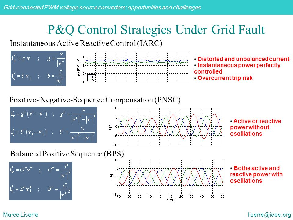 Grid-connected PWM voltage source converters: opportunities and challenges Marco Liserre liserre@ieee.org Instantaneous Active Reactive Control (IARC) Distorted and unbalanced current Instantaneous power perfectly controlled Overcurrent trip risk P&Q Control Strategies Under Grid Fault Positive- Negative-Sequence Compensation (PNSC) Balanced Positive Sequence (BPS) Active or reactive power without oscillations Bothe active and reactive power with oscillations
