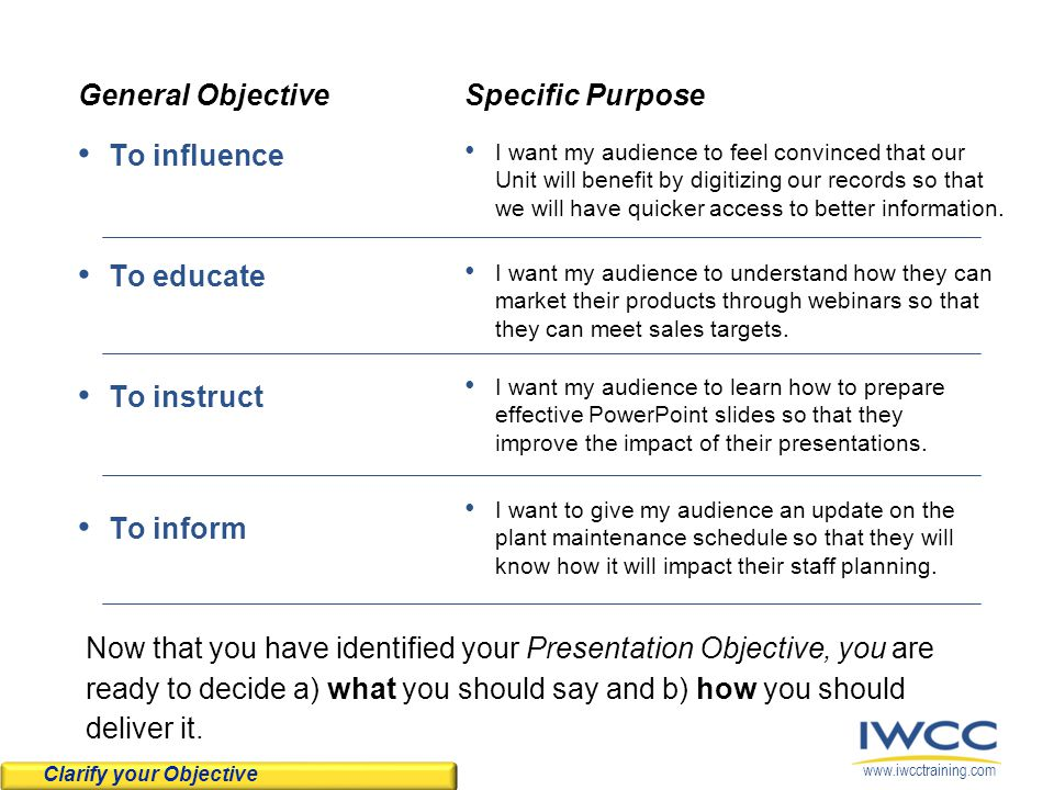 www.iwcctraining.com General Objective To instruct Specific Purpose I want my audience to learn how to prepare effective PowerPoint slides so that they improve the impact of their presentations.