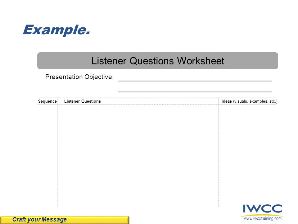 www.iwcctraining.com Craft your Message Listener Questions Worksheet Presentation Objective: _______________________________ _______________________________ SequenceListener QuestionsIdeas (visuals, examples, etc.) Example.