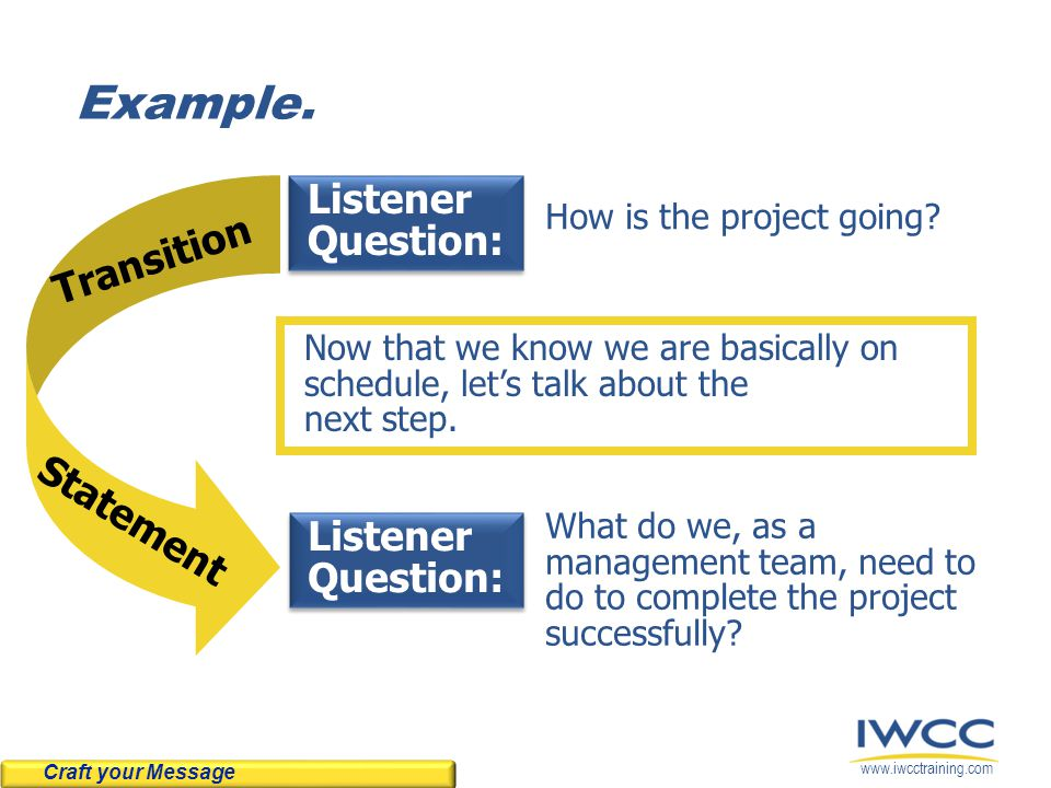 www.iwcctraining.com Example.Listener Question: Listener Question: How is the project going.