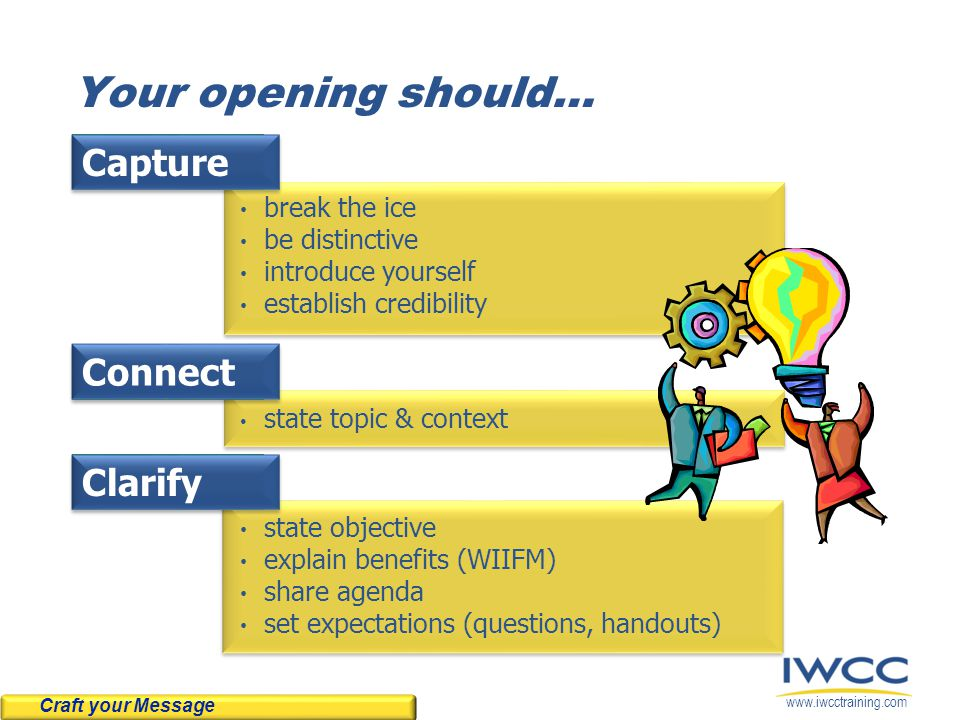 www.iwcctraining.com Your opening should… break the ice be distinctive introduce yourself establish credibility Capture state topic & context Connect state objective explain benefits (WIIFM) share agenda set expectations (questions, handouts) Clarify Craft your Message