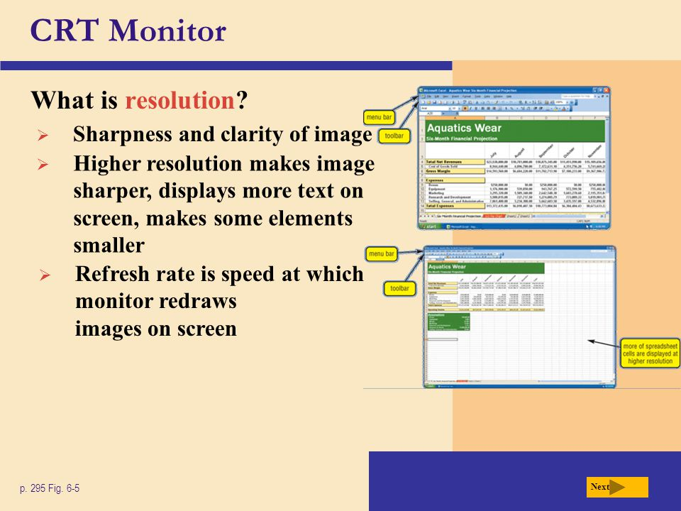 CRT Monitor What is resolution? p. 295 Fig. 6-5  Sharpness and clarity of image  Refresh rate is speed at which monitor redraws images on screen  H