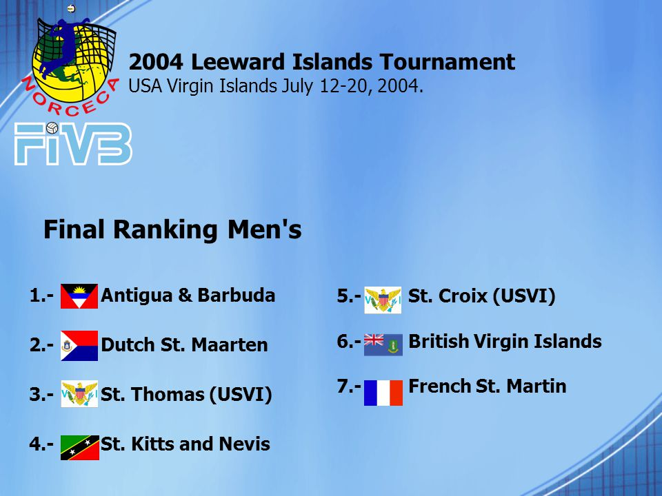 1.- Antigua & Barbuda 2.- Dutch St. Maarten 3.- St.