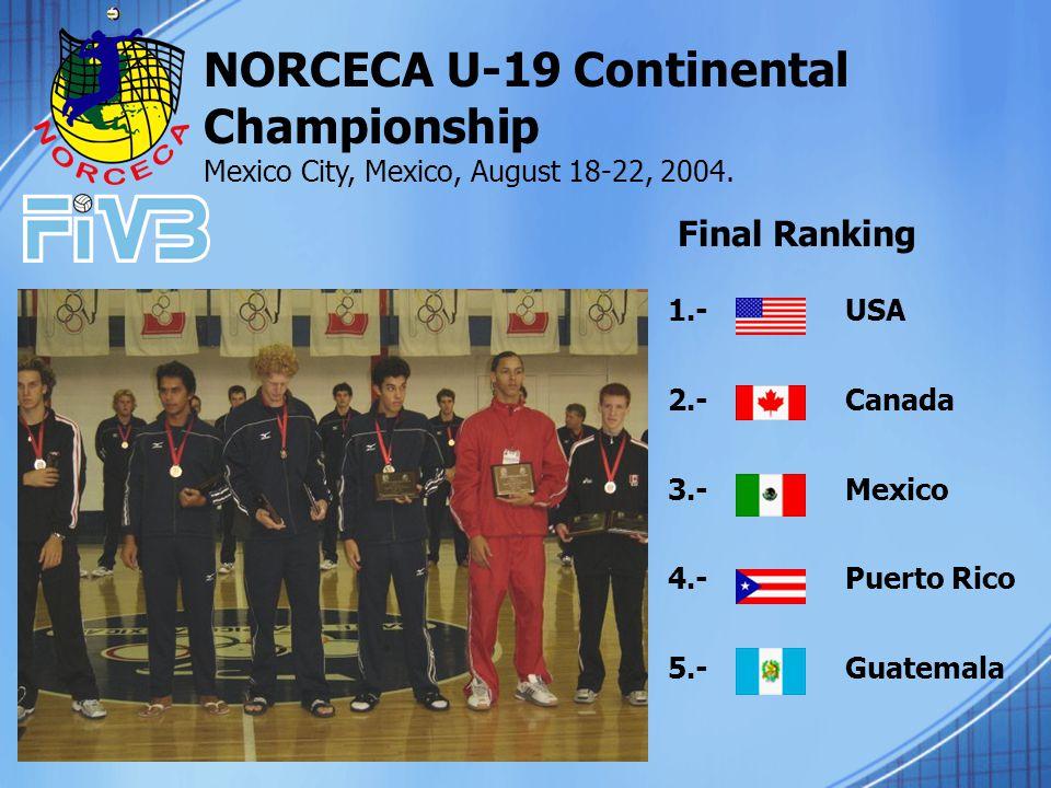 1.- USA 2.- Canada 3.- Mexico 4.- Puerto Rico 5.- Guatemala NORCECA U-19 Continental Championship Mexico City, Mexico, August 18-22, 2004.