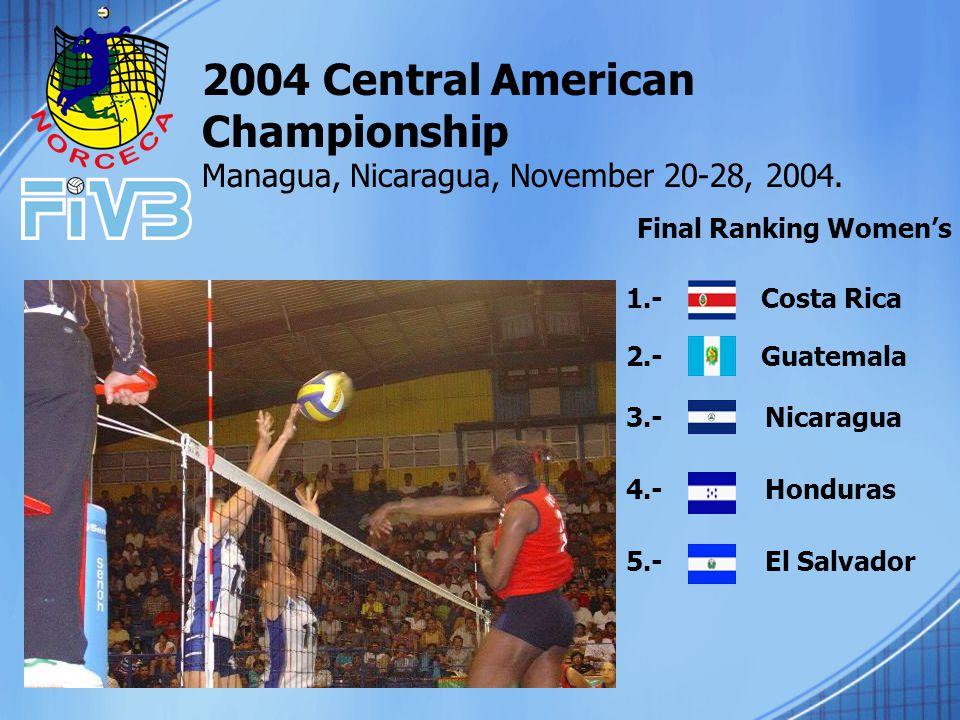 1.- Costa Rica 2.- Guatemala 3.- Nicaragua 4.- Honduras 5.- El Salvador 2004 Central American Championship Managua, Nicaragua, November 20-28, 2004.