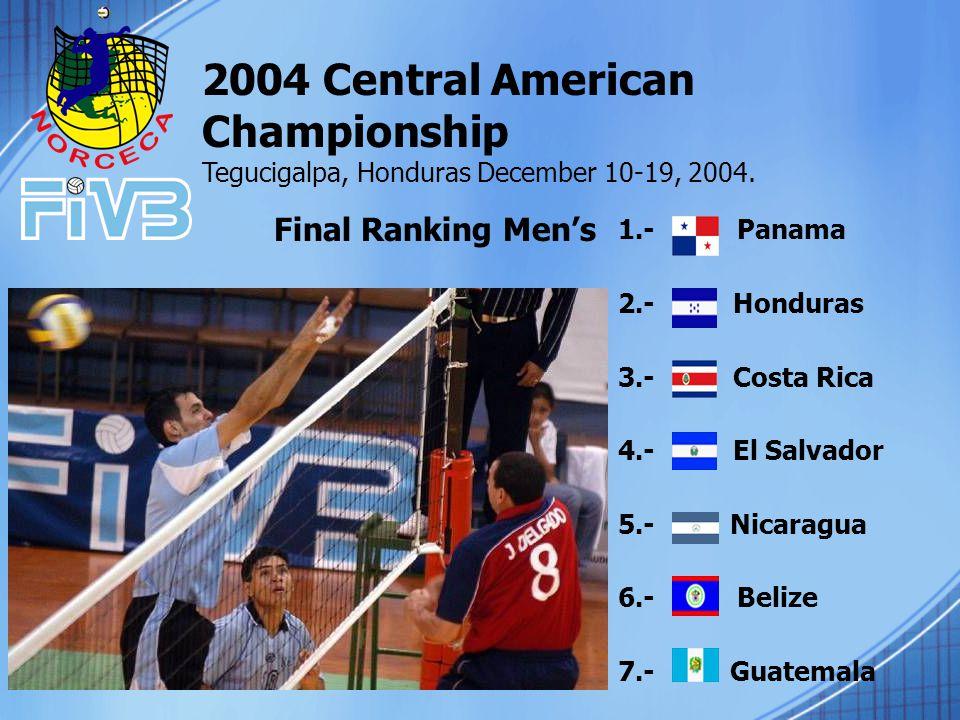 2004 Central American Championship Tegucigalpa, Honduras December 10-19, 2004.