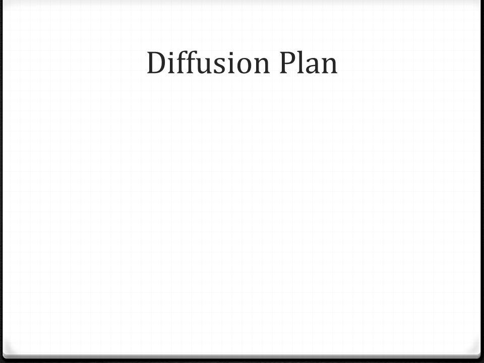 Diffusion Plan
