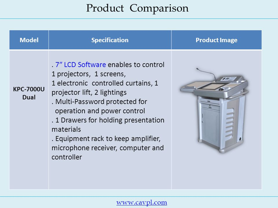 www.cavpl.com ModelSpecificationProduct Image KPC-7000U Dual.