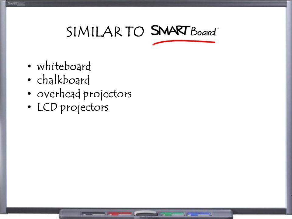 SIMILAR TO whiteboard chalkboard overhead projectors LCD projectors