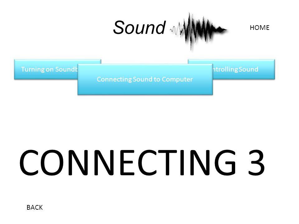 Controlling Sound Turning on Soundboard Sound CONNECTING 3 Connecting Sound to Computer HOME BACK
