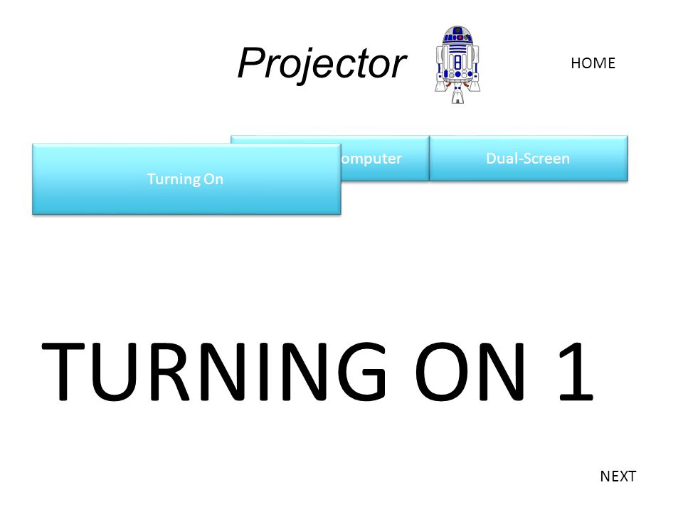 Displaying Computer TURNING ON 1 NEXT Turning On HOME Dual-Screen Projector