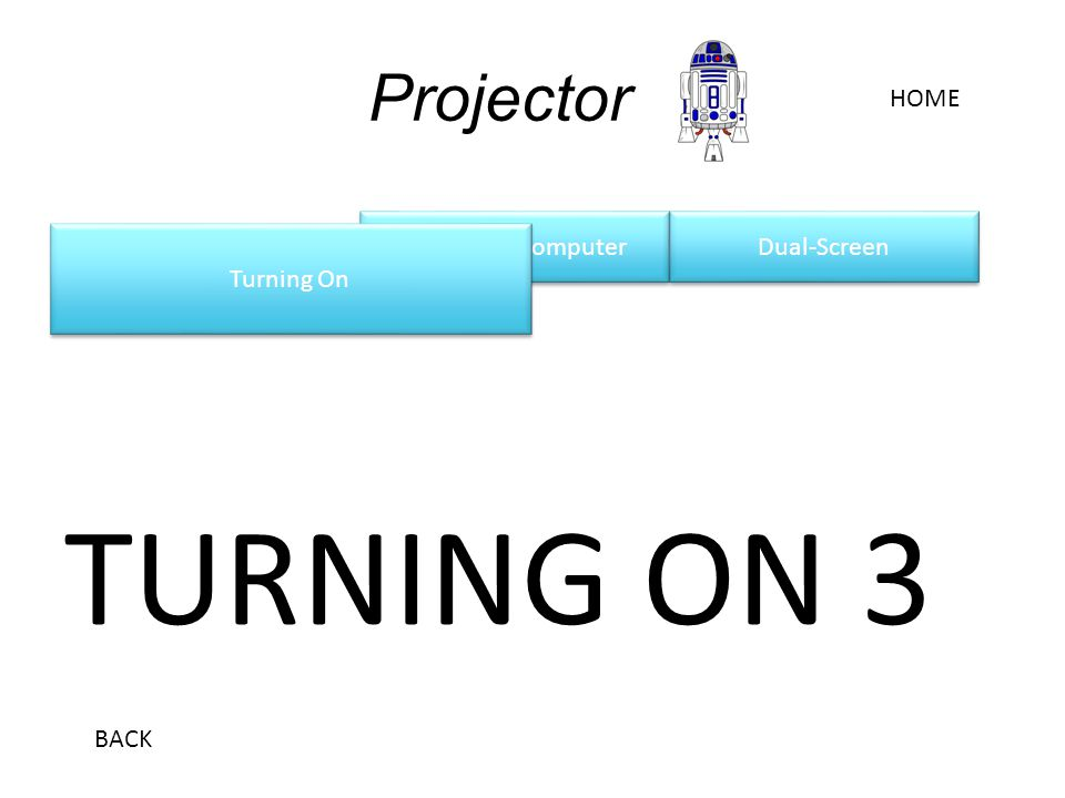 Displaying Computer TURNING ON 3 Turning On HOME Dual-Screen Projector BACK
