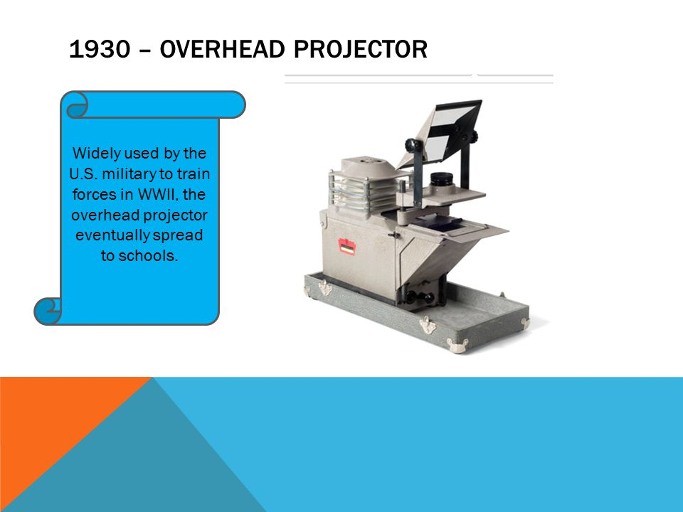 1930 – OVERHEAD PROJECTOR Widely used by the U.S.