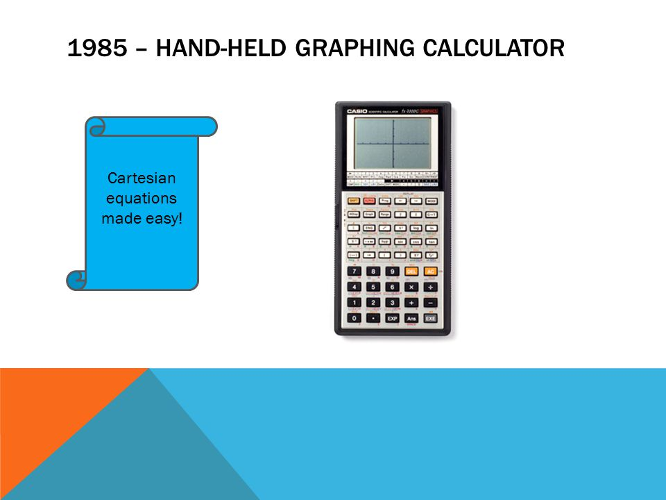 1985 – HAND-HELD GRAPHING CALCULATOR Cartesian equations made easy!