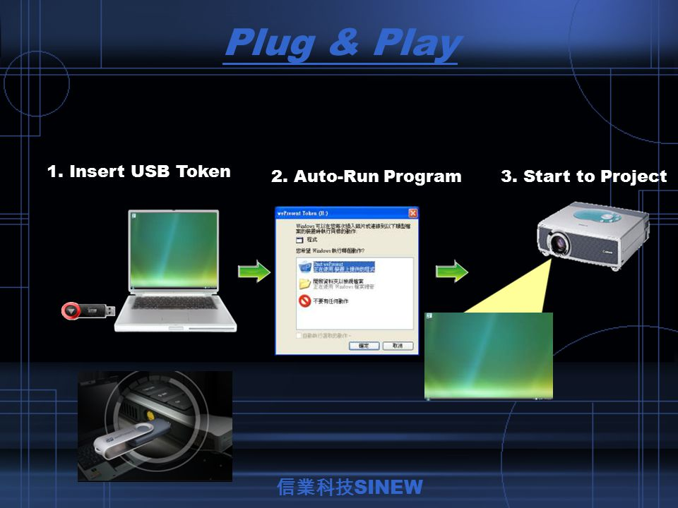 Plug & Play 1. Insert USB Token 2. Auto-Run Program3. Start to Project 信業科技 SINEW