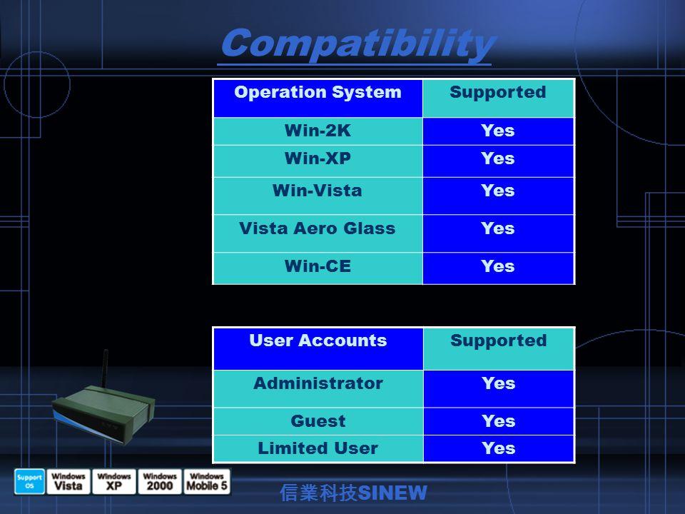 Support Any Resolution Projector SidePC Side SVGA 800x600 XGA 1024x768 WXGA 1280x800 信業科技 SINEW