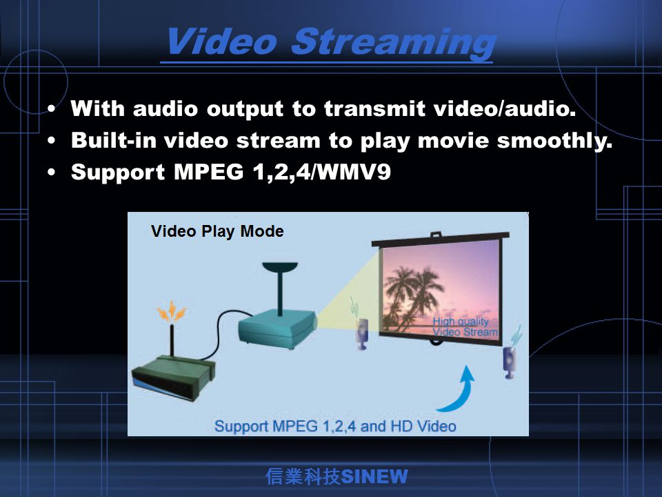 信業科技 SINEW With audio output to transmit video/audio. Built-in video stream to play movie smoothly. Support MPEG 1,2,4/WMV9 Video Streaming