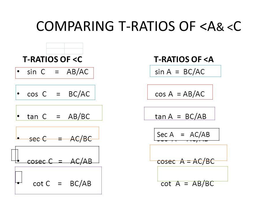 COMPARING T-RATIOS OF <A & < C T-RATIOS OF <C sin C = AB/AC cos C = BC/AC tan C = AB/BC sec C = AC/BC cosec C = AC/AB cot C = BC/AB T-RATIOS OF <A sin