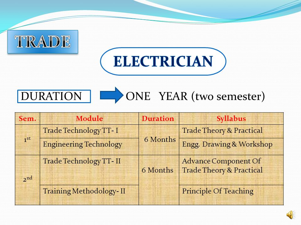 COLLEGE FACILITES  Special Teaching In Technical Education.
