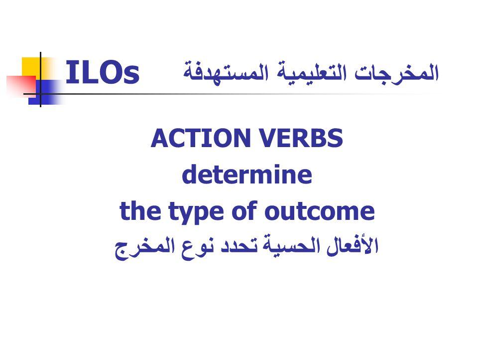 ILOs المخرجات التعليمية المستهدفة ACTION VERBS determine the type of outcome الأفعال الحسية تحدد نوع المخرج