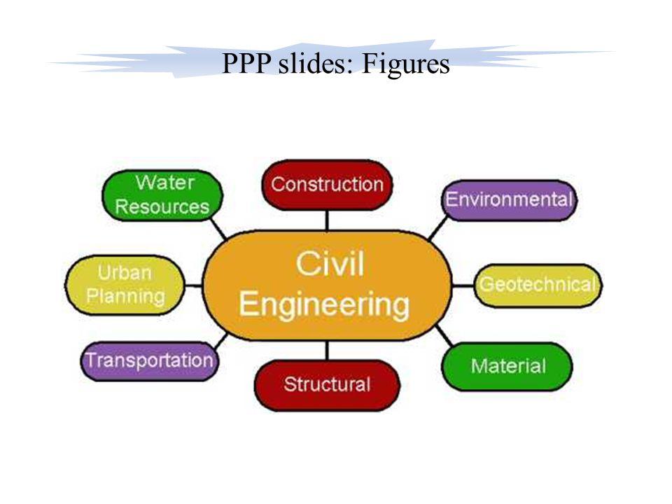 PPP slides: Figures