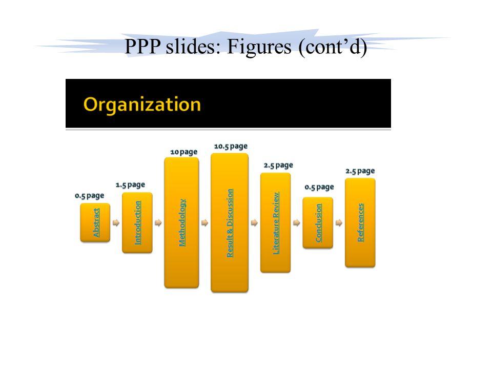 PPP slides: Figures (cont'd)