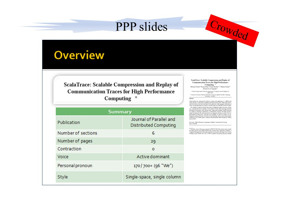 PPP slides Crowded