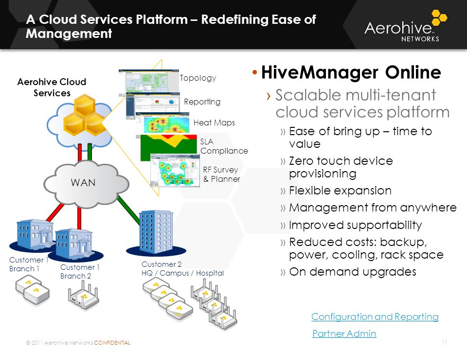 © 2011 Aerohive Networks CONFIDENTIAL A Cloud Services Platform – Redefining Ease of Management HiveManager Online › Scalable multi-tenant cloud servi
