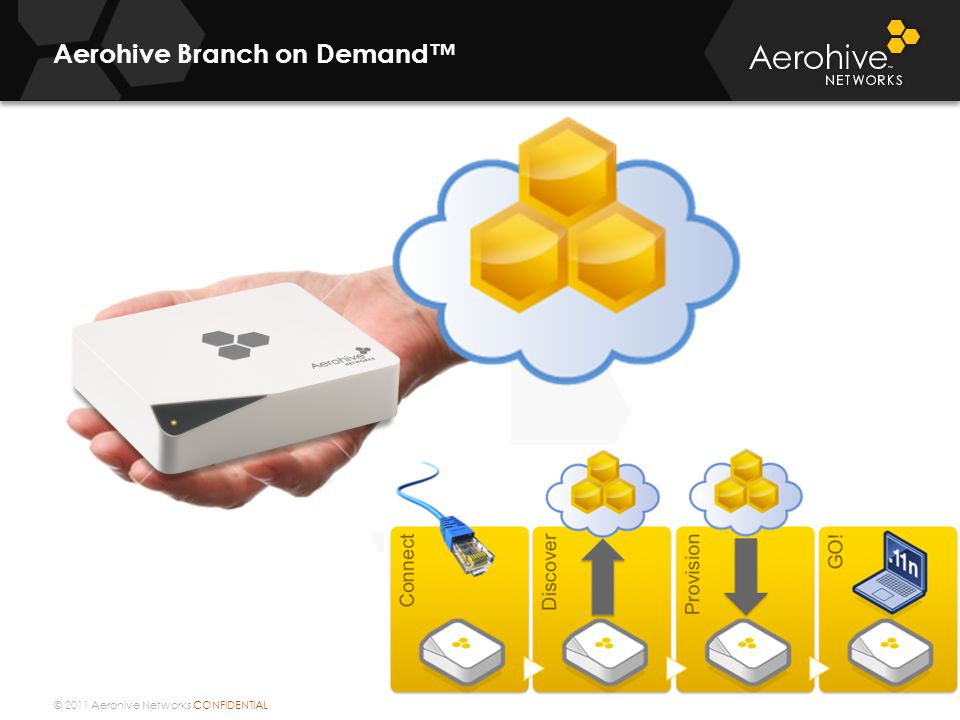 © 2011 Aerohive Networks CONFIDENTIAL Aerohive Branch on Demand™ 22