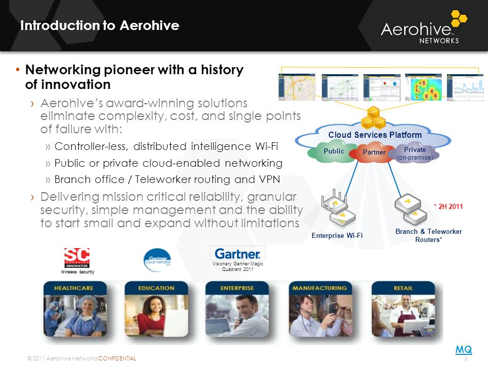 © 2011 Aerohive Networks CONFIDENTIAL Introduction to Aerohive Networking pioneer with a history of innovation › Aerohive's award-winning solutions el