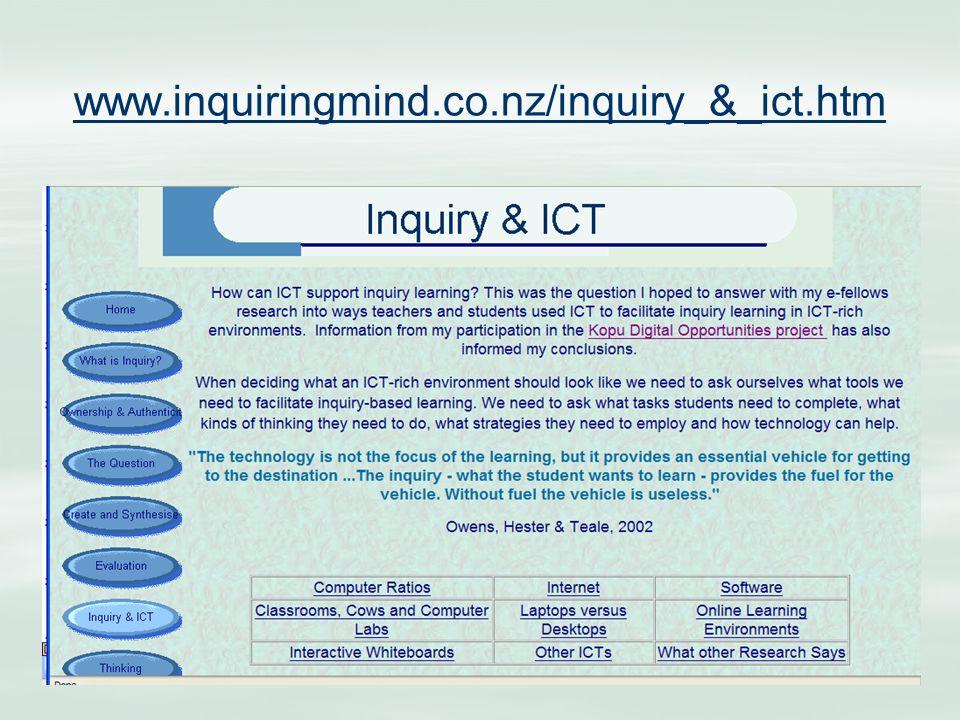 www.inquiringmind.co.nz/inquiry_&_ict.htm
