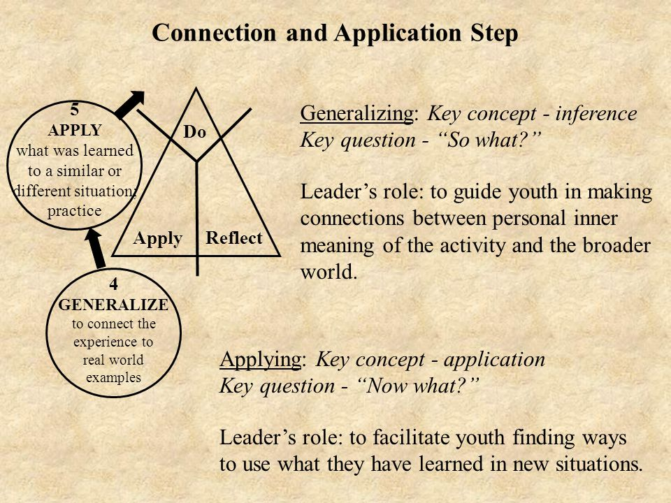 Generalizing: Key concept - inference Key question - So what Leader's role: to guide youth in making connections between personal inner meaning of the activity and the broader world.