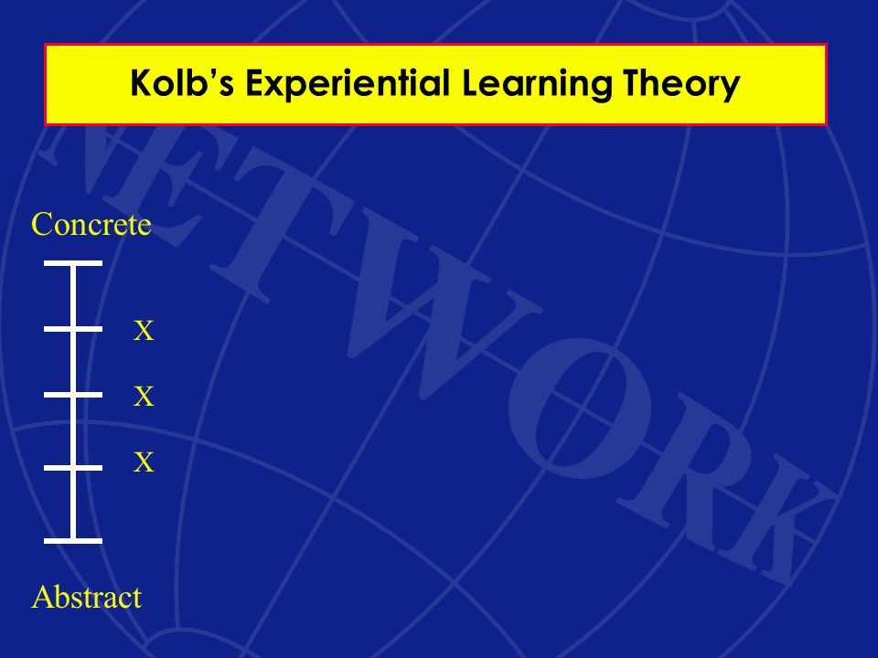 Kolb's Experiential Learning Theory Concrete Abstract X X X