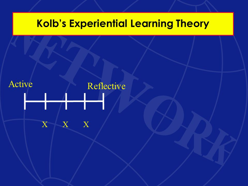 Kolb's Experiential Learning Theory Active Reflective XXX